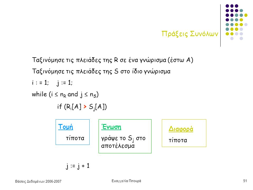 Βάσεις Δεδομένων 2006-2007 Ευαγγελία Πιτουρά51 Πράξεις Συνόλων Ταξινόμησε τις πλειάδες της R σε ένα γνώρισμα (έστω Α) Ταξινόμησε τις πλειάδες της S στο ίδιο γνώρισμα i : = 1; j := 1; while (i  n R and j  n S ) if (R i [A] > S j [Α]) Τομή τίποτα Ένωση γράψε το S j στο αποτέλεσμα Διαφορά τίποτα j := j + 1