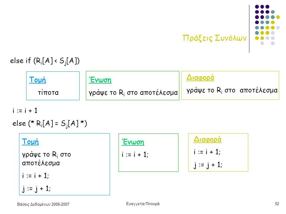 Βάσεις Δεδομένων 2006-2007 Ευαγγελία Πιτουρά52 Πράξεις Συνόλων else if (R i [A] < S j [Α]) Τομή τίποτα Ένωση γράψε το R i στο αποτέλεσμα Διαφορά γράψε το R i στο αποτέλεσμα i := i + 1 else (* R i [A] = S j [Α] *) Τομή γράψε το R i στο αποτέλεσμα i := i + 1; j := j + 1; Ένωση i := i + 1; Διαφορά i := i + 1; j := j + 1;