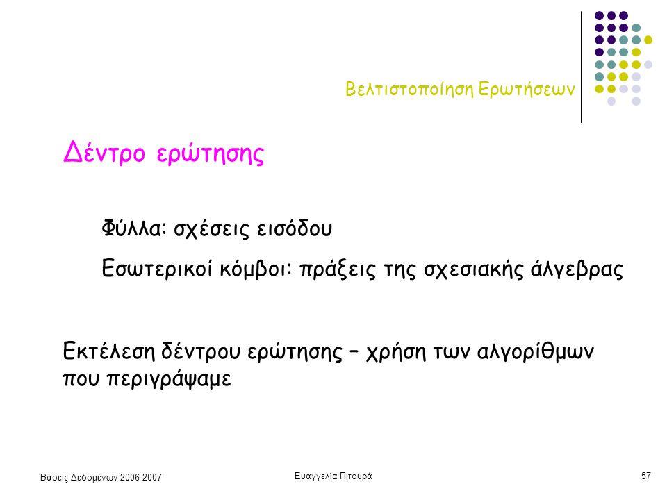 Βάσεις Δεδομένων 2006-2007 Ευαγγελία Πιτουρά57 Βελτιστοποίηση Ερωτήσεων Δέντρο ερώτησης Φύλλα: σχέσεις εισόδου Εσωτερικοί κόμβοι: πράξεις της σχεσιακής άλγεβρας Εκτέλεση δέντρου ερώτησης – χρήση των αλγορίθμων που περιγράψαμε