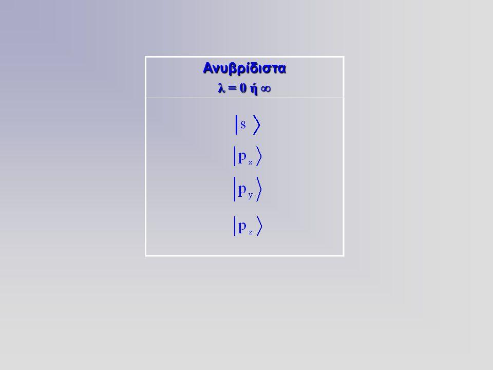 Ανυβρίδιστα λ = 0 ή 