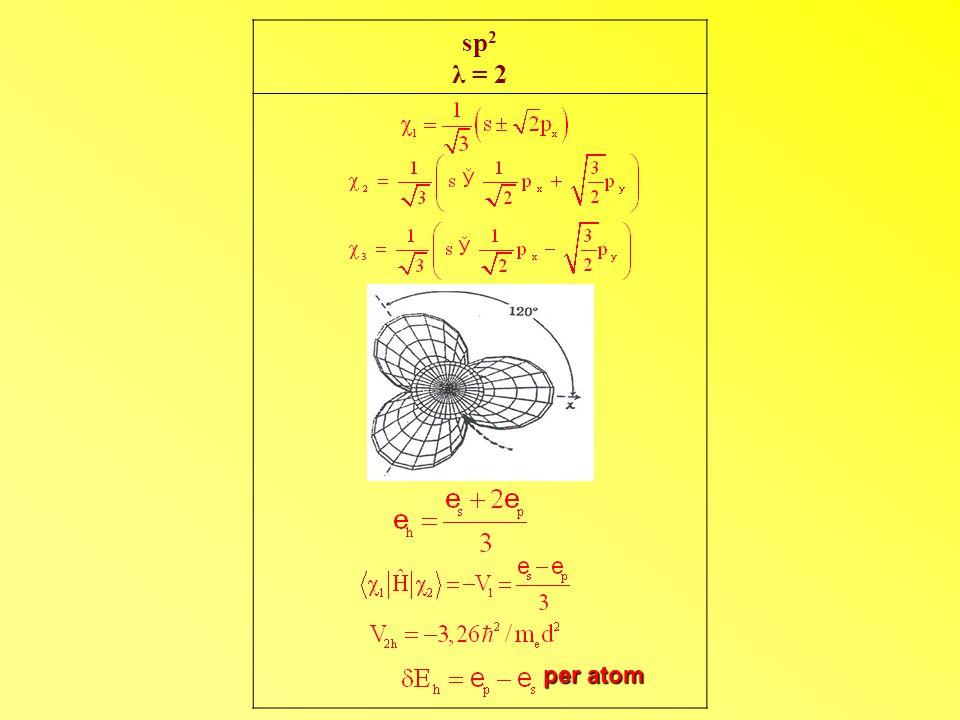 sp 3 λ = 3 per atom O άξονας x δεν συμπίπτει με κανένα από τα χ i
