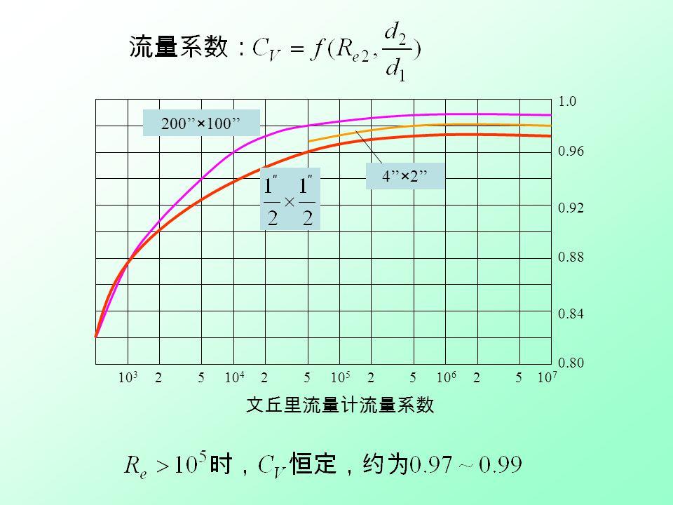 0.80 0.84 0.88 0.92 0.96 1.0 10 3 10 4 10 5 10 6 10 7 25252525 4''×2'' 200''×100'' 文丘里流量计流量系数