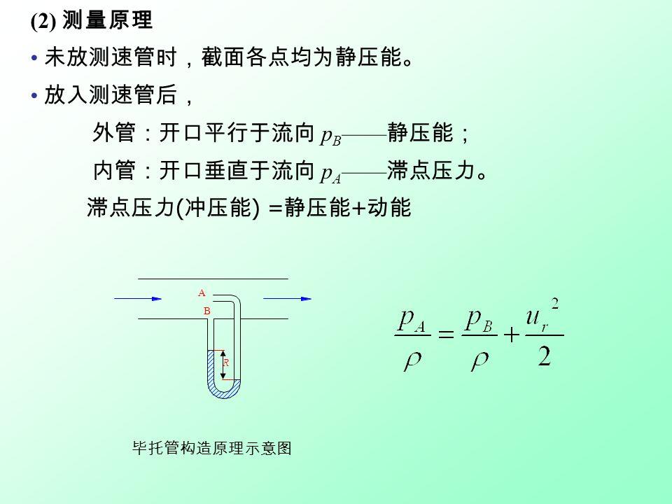 C P :校正系数,一般取 0.98 ~ 1.00 ( 实测 ) 流量计标定:校正流量计的过程。 (3) 使用方法 1) 测量点速度 问题:如何测平均流速、流量、速度分布 平均流速:放于管中心处,测出 u max , 层流: 湍流: