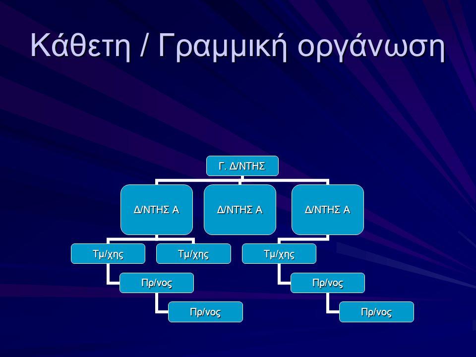 Κάθετη / Γραμμική οργάνωση Περιγράφει τη σχέση εξουσίας προϊσταμένου – υφισταμένου, διατρέχει έναν οργανισμό από την κορυφή μέχρι τη βάση Θεμελιώνει μια κλιμακωτή αλυσίδα εντολών με ανάθεση / μεταβίβαση αρμοδιοτήτων από τον προϊστάμενο στον υφιστάμενο