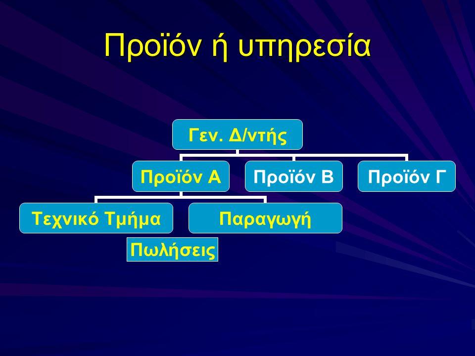 Λειτουργική οργάνωση Γενικός Δ/ντής Τεχνικό Τμήμα ΠαραγωγήΠωλήσεις
