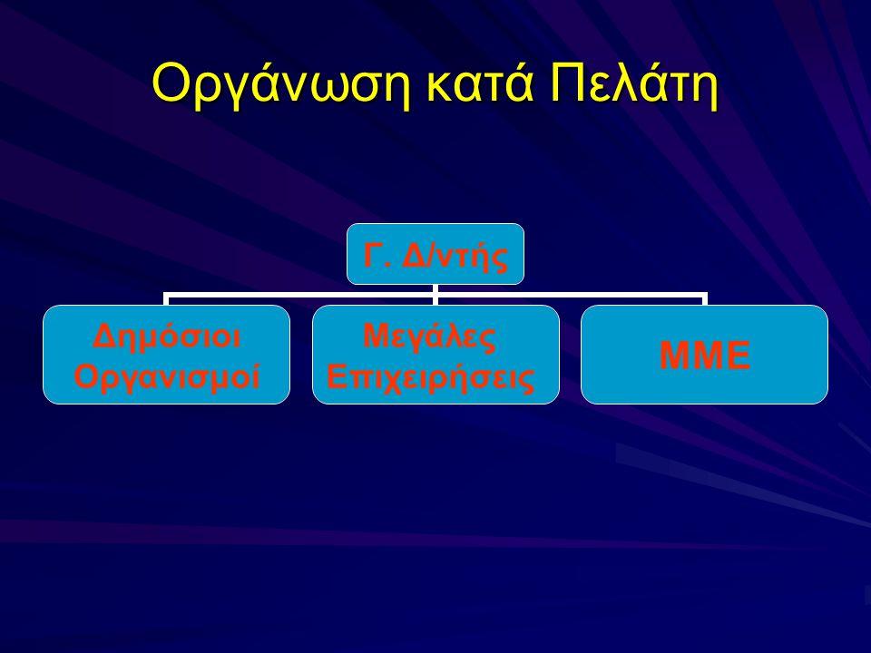 Προϊόν ή υπηρεσία Γεν. Δ/ντής Προϊόν Α Τεχνικό Τμήμα Παραγωγή Προϊόν ΒΠροϊόν Γ Πωλήσεις