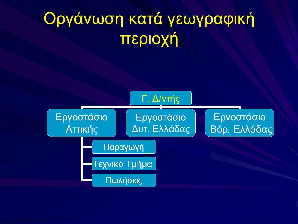 Οργάνωση κατά Πελάτη Γ. Δ/ντής Δημόσιοι Οργανισμοί Μεγάλες Επιχειρήσεις ΜΜΕ
