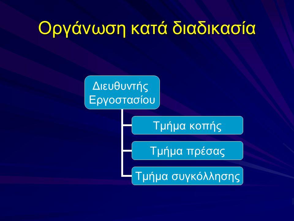 Οργάνωση κατά γεωγραφική περιοχή Γ.