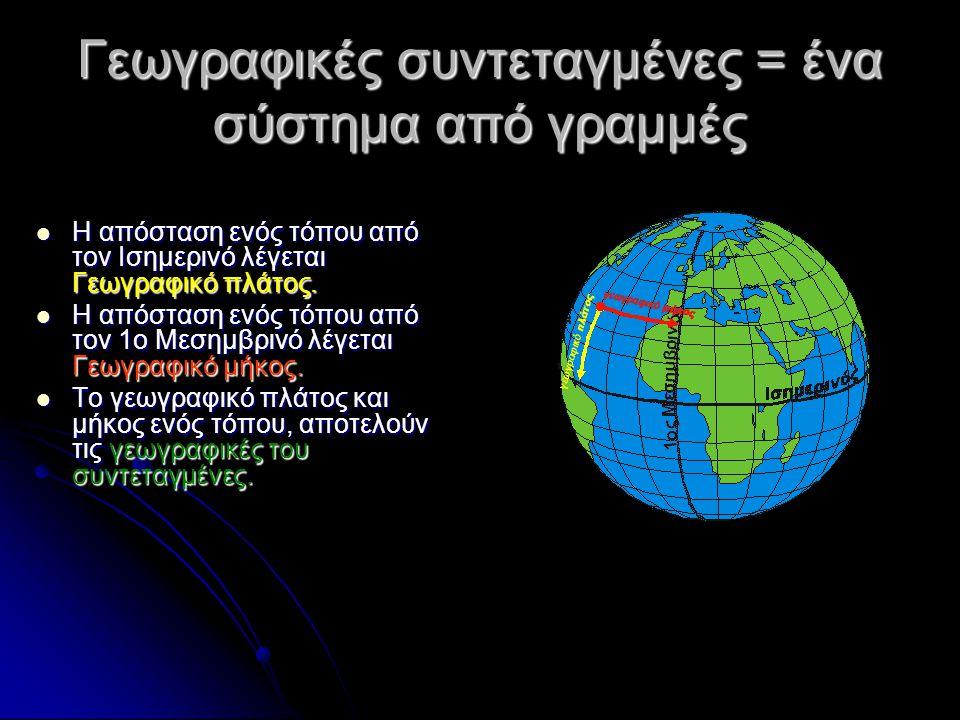 Γεωγραφικές συντεταγμένες = ένα σύστημα από γραμμές Η απόσταση ενός τόπου από τον Ισημερινό λέγεται Γεωγραφικό πλάτος. Η απόσταση ενός τόπου από τον Ι