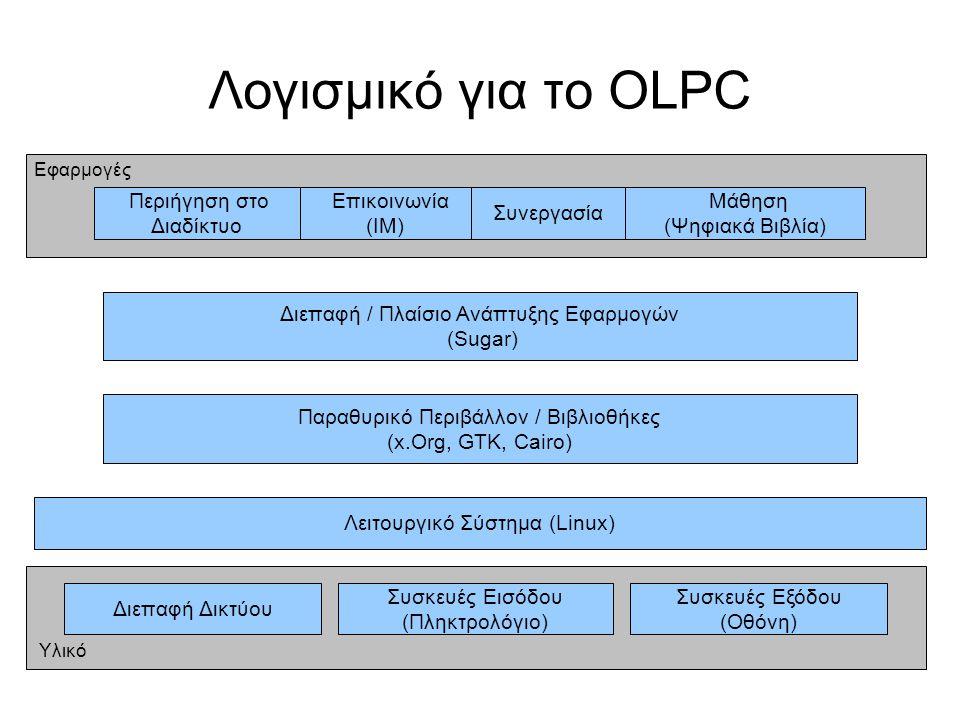 Λογισμικό για το OLPC Λειτουργικό Σύστημα (Linux) Παραθυρικό Περιβάλλον / Βιβλιοθήκες (x.Org, GTK, Cairo) Διεπαφή / Πλαίσιο Ανάπτυξης Εφαρμογών (Sugar