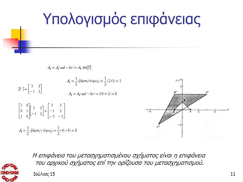 Ιούλιος 1511 Υπολογισμός επιφάνειας Η επιφάνεια του μετασχηματισμένου σχήματος είναι η επιφάνεια του αρχικού σχήματος επί την ορίζουσα του μετασχηματισμού.