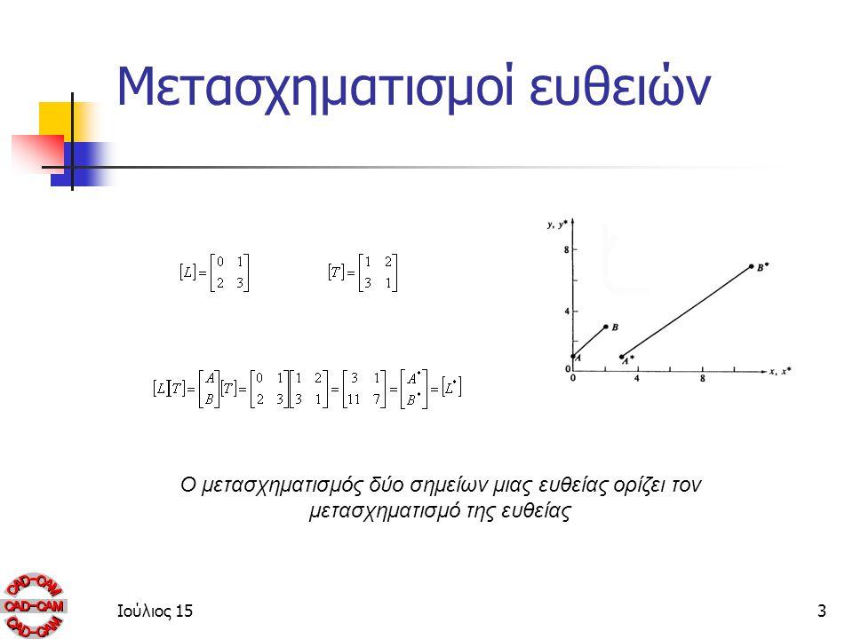 Ιούλιος 153 Μετασχηματισμοί ευθειών Ο μετασχηματισμός δύο σημείων μιας ευθείας ορίζει τον μετασχηματισμό της ευθείας
