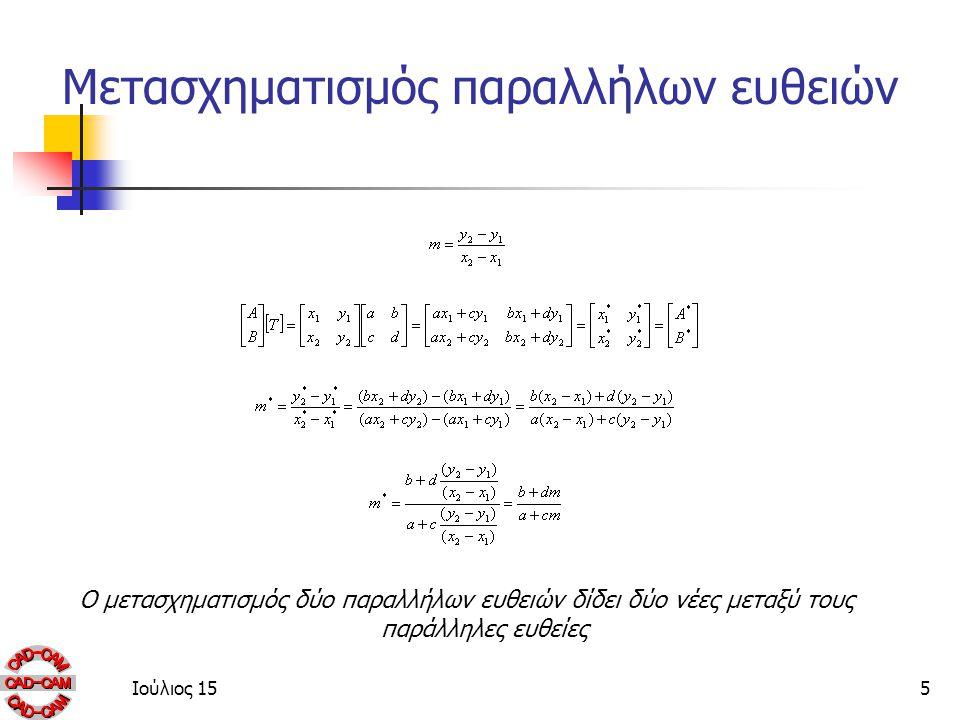 Ιούλιος 155 Μετασχηματισμός παραλλήλων ευθειών Ο μετασχηματισμός δύο παραλλήλων ευθειών δίδει δύο νέες μεταξύ τους παράλληλες ευθείες