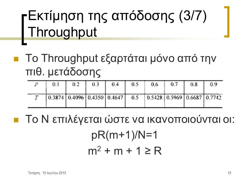 Τετάρτη, 15 Ιουλίου 201515 Εκτίμηση της απόδοσης (3/7) Throughput Το Throughput εξαρτάται μόνο από την πιθ.