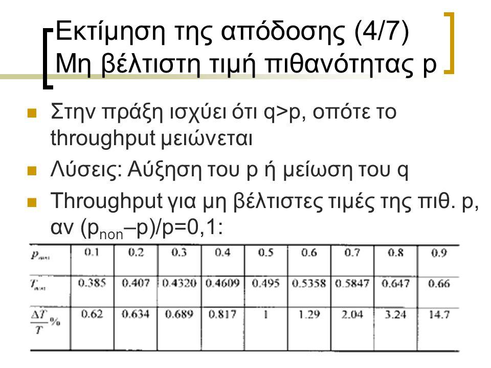 Τετάρτη, 15 Ιουλίου 201516 Εκτίμηση της απόδοσης (4/7) Μη βέλτιστη τιμή πιθανότητας p Στην πράξη ισχύει ότι q>p, οπότε το throughput μειώνεται Λύσεις: Αύξηση του p ή μείωση του q Throughput για μη βέλτιστες τιμές της πιθ.