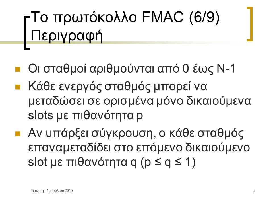 Τετάρτη, 15 Ιουλίου 20158 Το πρωτόκολλο FMAC (6/9) Περιγραφή Οι σταθμοί αριθμούνται από 0 έως Ν-1 Κάθε ενεργός σταθμός μπορεί να μεταδώσει σε ορισμένα μόνο δικαιούμενα slots με πιθανότητα p Αν υπάρξει σύγκρουση, ο κάθε σταθμός επαναμεταδίδει στο επόμενο δικαιούμενο slot με πιθανότητα q (p ≤ q ≤ 1)