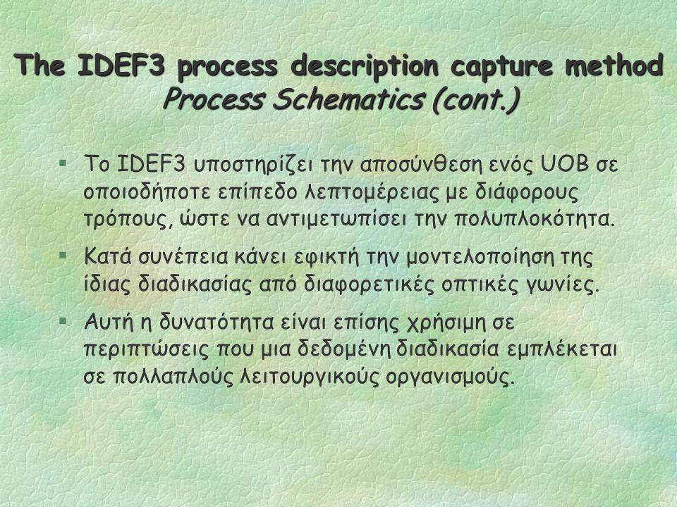 The IDEF3 process description capture method Process Schematics (cont.) §Οι διακλαδώσεις (junctions) παρέχουν ένα μηχανισμό ορισμού της λογικής στη διακλάδωση της διαδικασίας.