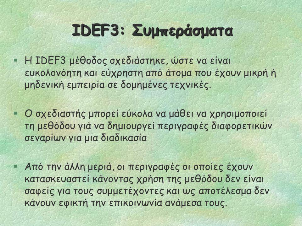 IDEF3 and IDEF0 §Η IDEF3 μέθοδος ενσωματώνεται πολύ εύκολα με την IDEF0.