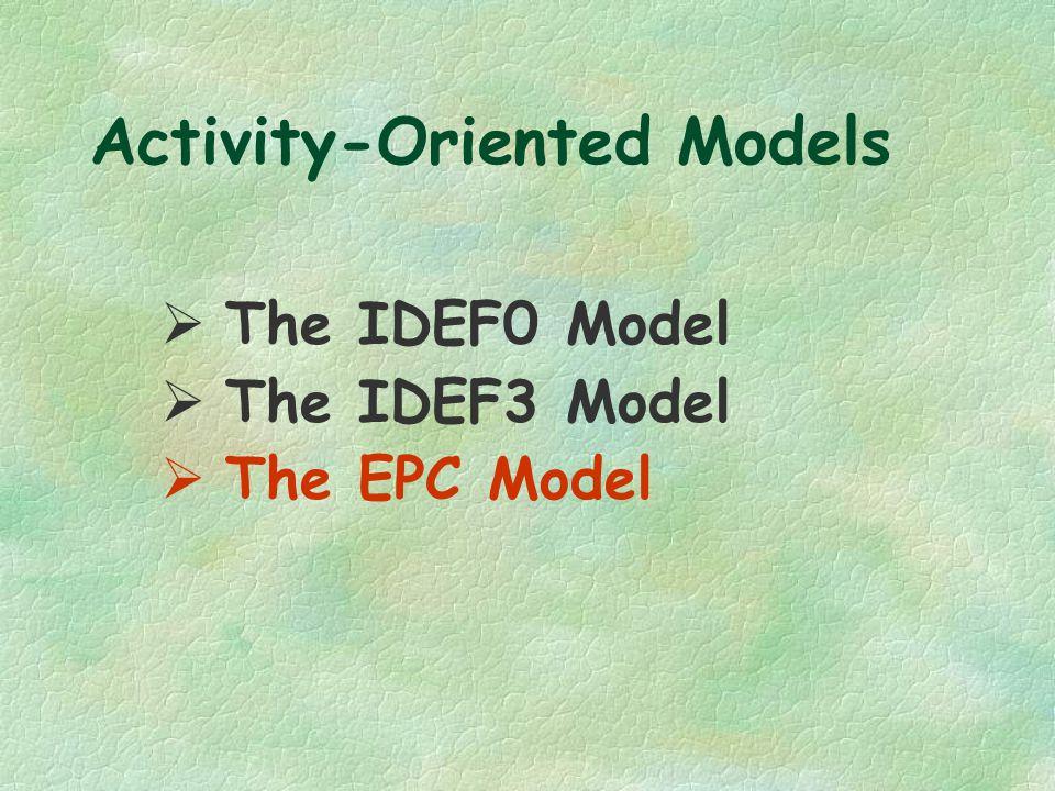 IDEF3: Συμπεράσματα §Περισσότερες πληροφορίες για τα IDEF μοντέλα και την οικογένεια μεθόδων μπορείτε να βρείτε στην διεύθυνσηwww.idef.com