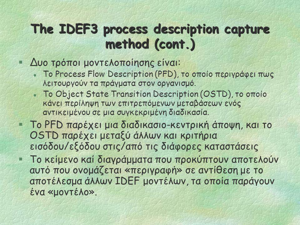 The IDEF3 process description capture method (cont.) §Συγκεντρώνει όλες τις προσωρινές πληροφορίες, μαζί με σχέσεις προτεραιότητας και αιτιότητας που συνδέονται με τις επιχειρηματικές διαδικασίες.