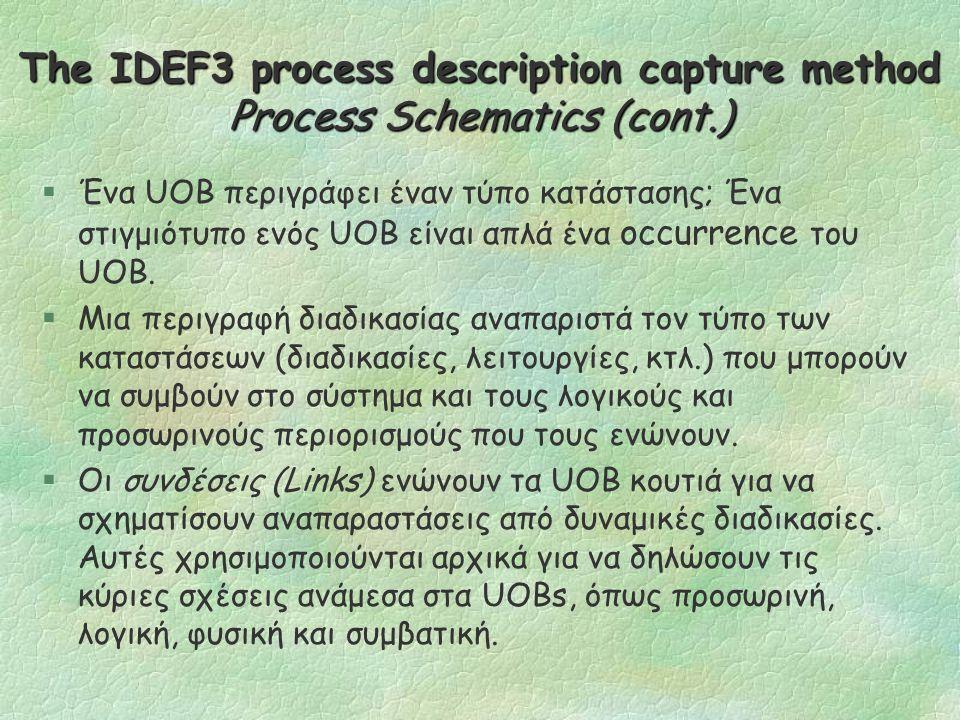 The IDEF3 process description capture method Process Schematics (cont.) §Ένα UOB περιγράφει έναν τύπο κατάστασης; Ένα στιγμιότυπο ενός UOB είναι απλά ένα occurrence του UOB.