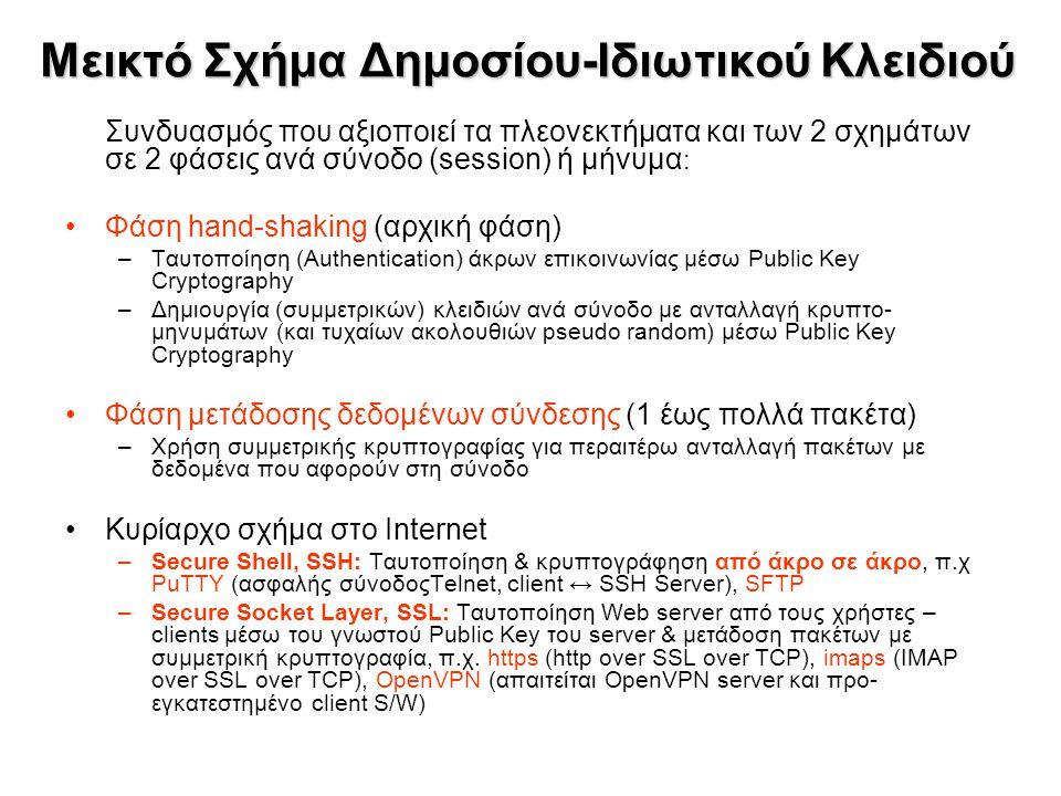 Μεικτό Σχήμα Δημοσίου-Ιδιωτικού Κλειδιού Συνδυασμός που αξιοποιεί τα πλεονεκτήματα και των 2 σχημάτων σε 2 φάσεις ανά σύνοδο (session) ή μήνυμα : Φάση hand-shaking (αρχική φάση) –Ταυτοποίηση (Authentication) άκρων επικοινωνίας μέσω Public Key Cryptography –Δημιουργία (συμμετρικών) κλειδιών ανά σύνοδο με ανταλλαγή κρυπτο- μηνυμάτων (και τυχαίων ακολουθιών pseudo random) μέσω Public Key Cryptography Φάση μετάδοσης δεδομένων σύνδεσης (1 έως πολλά πακέτα) –Χρήση συμμετρικής κρυπτογραφίας για περαιτέρω ανταλλαγή πακέτων με δεδομένα που αφορούν στη σύνοδο Κυρίαρχο σχήμα στο Internet –Secure Shell, SSH: Ταυτοποίηση & κρυπτογράφηση από άκρο σε άκρο, π.χ PuTTY (ασφαλής σύνοδοςTelnet, client ↔ SSH Server), SFTP –Secure Socket Layer, SSL: Ταυτοποίηση Web server από τους χρήστες – clients μέσω του γνωστού Public Key του server & μετάδοση πακέτων με συμμετρική κρυπτογραφία, π.χ.