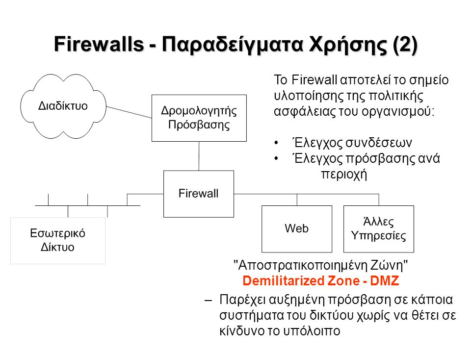 Firewalls - Παραδείγματα Χρήσης (2)