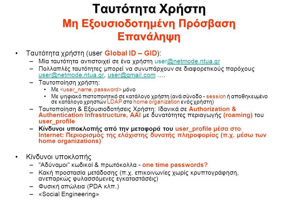 Ταυτότητα Χρήστη Μη Εξουσιοδοτημένη Πρόσβαση Επανάληψη Ταυτότητα χρήστη (user Global ID – GID): –Μία ταυτότητα αντιστοιχεί σε ένα χρήστη user@netmode.ntua.gr@netmode.ntua.gr –Πολλαπλές ταυτότητες μπορεί να συνυπάρχουν σε διαφορετικούς παρόχους user@netmode.ntua.gr, user@gmail.com ….