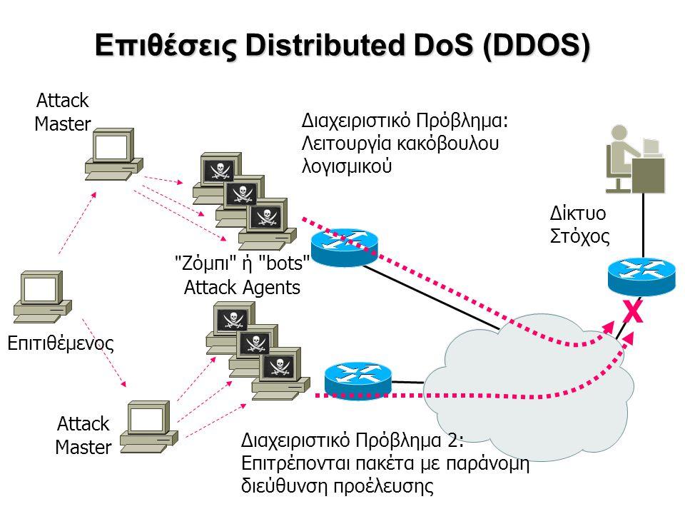 Επιθέσεις Distributed DoS (DDOS) Διαχειριστικό Πρόβλημα: Λειτουργία κακόβουλου λογισμικού Δίκτυο Στόχος Ζόμπι ή bots Attack Agents X Attack Master Attack Master Επιτιθέμενος Διαχειριστικό Πρόβλημα 2: Επιτρέπονται πακέτα με παράνομη διεύθυνση προέλευσης
