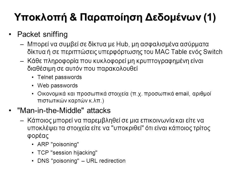 Υποκλοπή & Παραποίηση Δεδομένων (1) Υποκλοπή & Παραποίηση Δεδομένων (1) Packet sniffing –Μπορεί να συμβεί σε δίκτυα με Hub, μη ασφαλισμένα ασύρματα δίκτυα ή σε περιπτώσεις υπερφόρτωσης του MAC Table ενός Switch –Κάθε πληροφορία που κυκλοφορεί μη κρυπτογραφημένη είναι διαθέσιμη σε αυτόν που παρακολουθεί Telnet passwords Web passwords Οικονομικά και προσωπικά στοιχεία (π.χ.