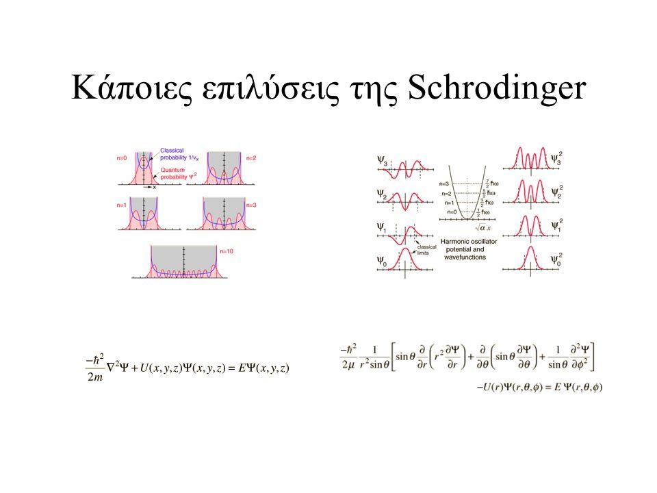 Κάποιες επιλύσεις της Schrodinger