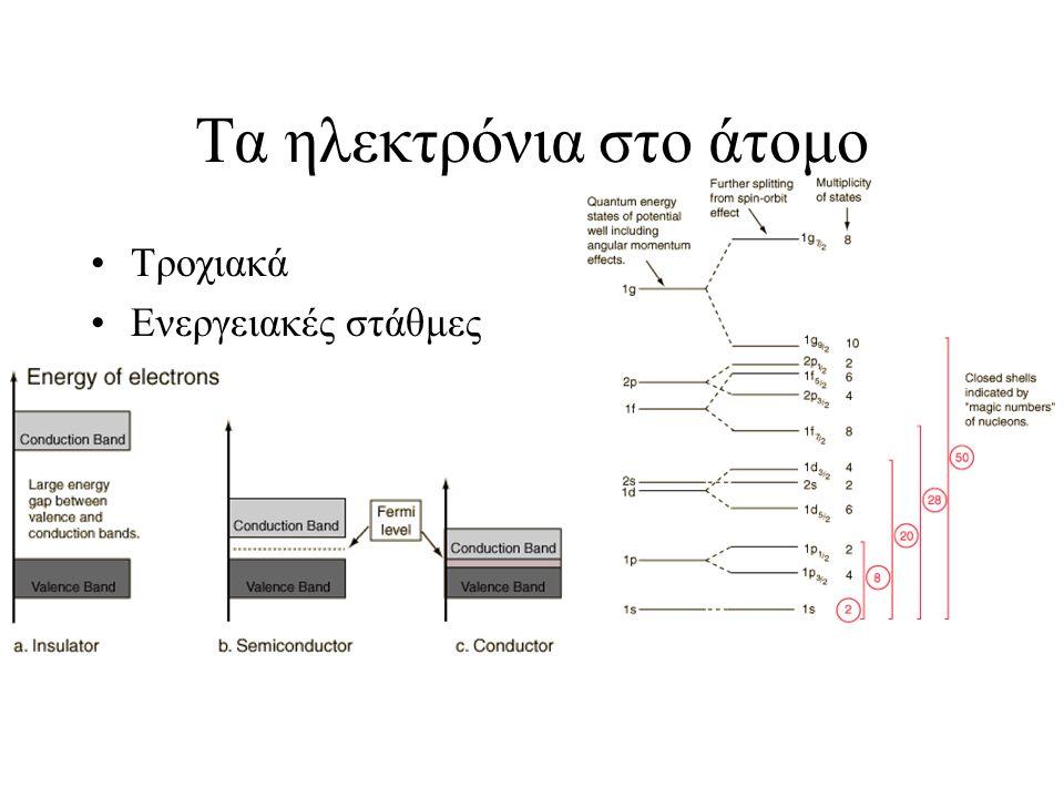 Τα ηλεκτρόνια στο άτομο Τροχιακά Ενεργειακές στάθμες