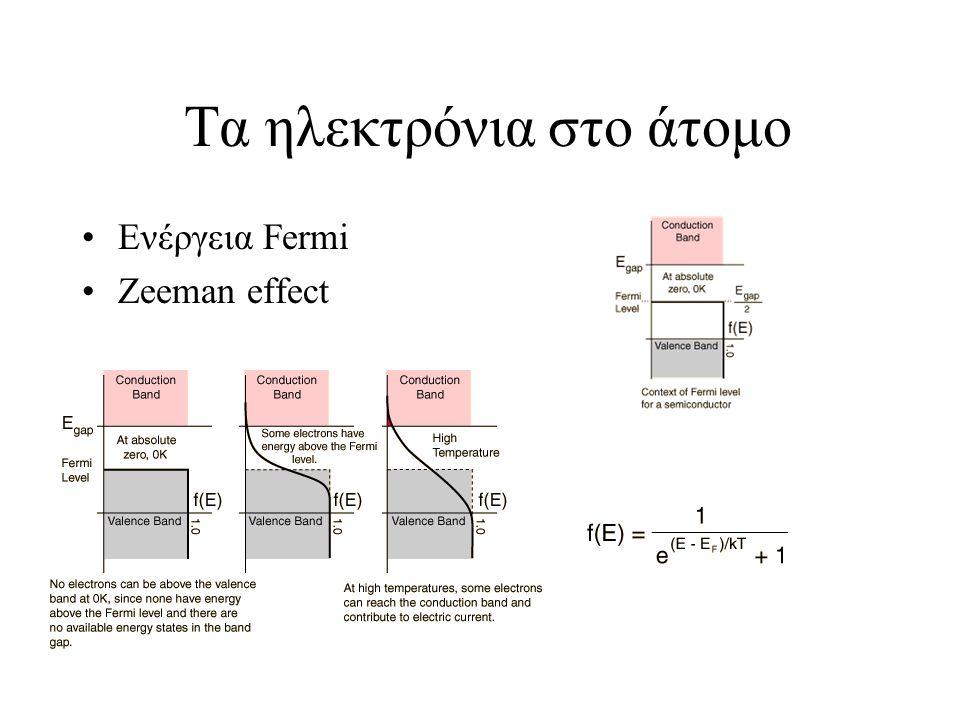 Τα ηλεκτρόνια στο άτομο Ενέργεια Fermi Zeeman effect
