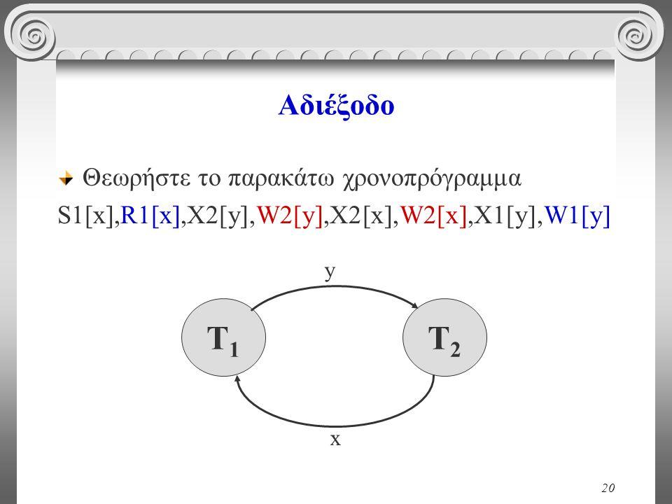 20 Αδιέξοδο Θεωρήστε το παρακάτω χρονοπρόγραμμα S1[x],R1[x],X2[y],W2[y],X2[x],W2[x],X1[y],W1[y] T1T1 T2T2 x y