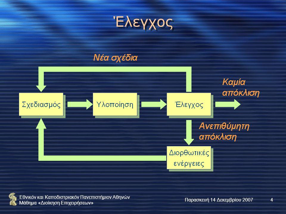 Εθνικόν και Καποδιστριακόν Πανεπιστήμιον Αθηνών Μάθημα «Διοίκηση Επιχειρήσεων» Παρασκευή 14 Δεκεμβρίου 20074 Έλεγχος
