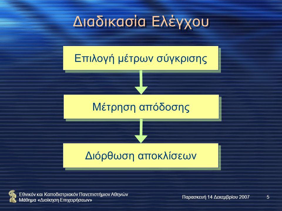 Εθνικόν και Καποδιστριακόν Πανεπιστήμιον Αθηνών Μάθημα «Διοίκηση Επιχειρήσεων» Παρασκευή 14 Δεκεμβρίου 20075 Διαδικασία Ελέγχου Επιλογή μέτρων σύγκρισης Μέτρηση απόδοσης Διόρθωση αποκλίσεων