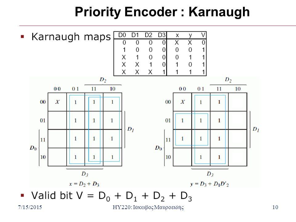 7/15/2015HY220: Ιάκωβος Μαυροειδής10 Priority Encoder : Karnaugh
