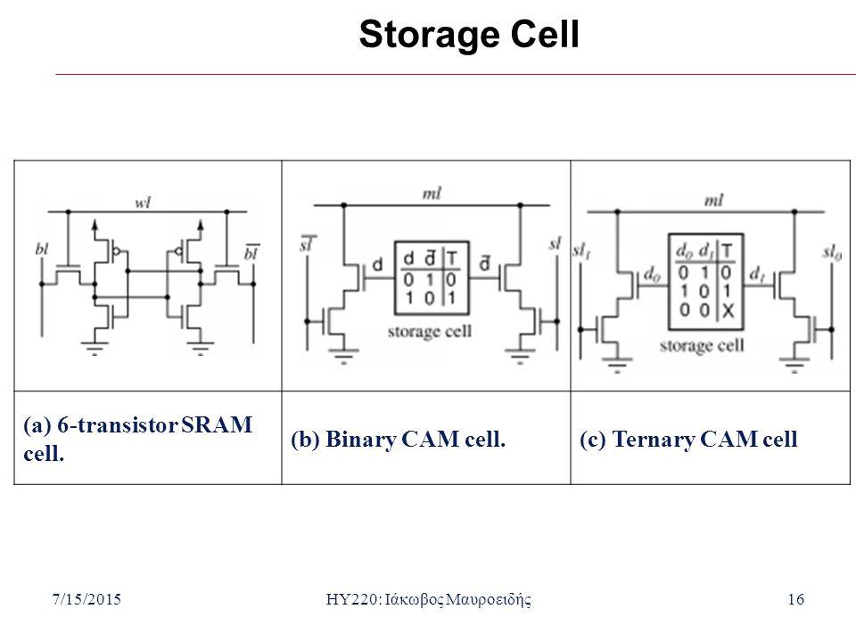 7/15/2015HY220: Ιάκωβος Μαυροειδής16 Storage Cell (a) 6-transistor SRAM cell.