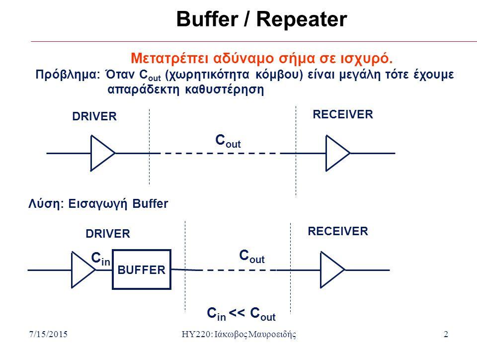 7/15/2015HY220: Ιάκωβος Μαυροειδής2 Buffer / Repeater Μετατρέπει αδύναμο σήμα σε ισχυρό.