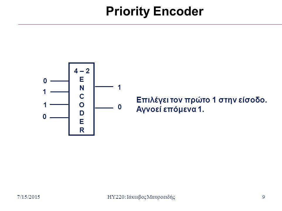 7/15/2015HY220: Ιάκωβος Μαυροειδής9 Priority Encoder 4 – 2 E N C O D E R 1 0 0 1 0 1 Επιλέγει τον πρώτο 1 στην είσοδο.