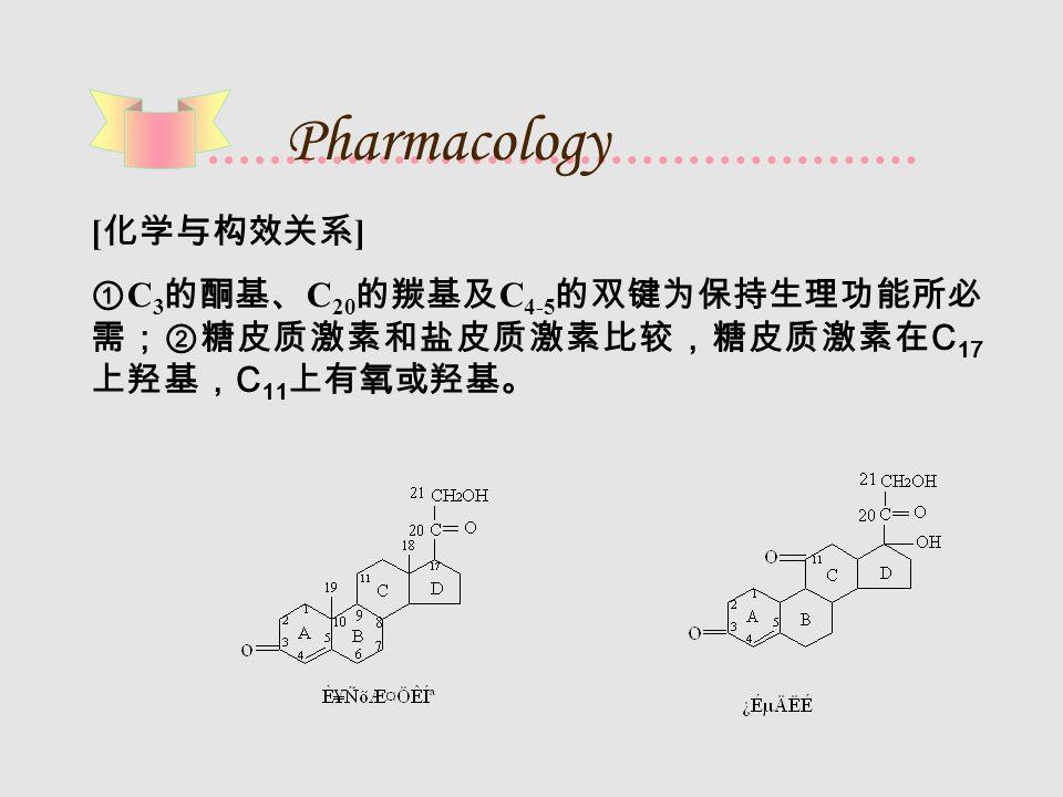 Pharmacology [ 化学与构效关系 ] ① C 3 的酮基、 C 20 的羰基及 C 4-5 的双键为保持生理功能所必 需;②糖皮质激素和盐皮质激素比较,糖皮质激素在 C 17 上羟基, C 11 上有氧或羟基。