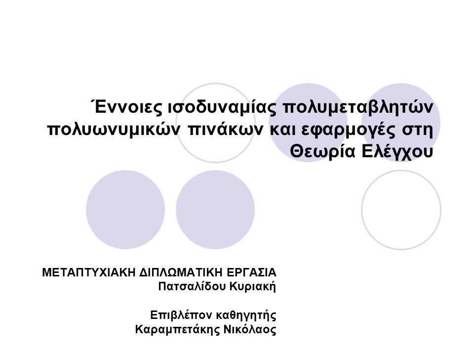 ΕΝΝΟΙΕΣ ΙΣΟΔΥΝΑΜΙΑΣ Δύο n-D πολυωνυμικοί πίνακες είναι ισοδυναμία στοιχειωδών μετασχηματισμών (elementary operations equivalent/ EO-E) αν μπορούν να παραχθούν από ακολουθία στοιχειωδών μετασχηματισμών γραμμής και στήλης πάνω στο Δύο n-D πολυωνυμικοί πίνακες είναι Zero Coprime Equivalent (ZC-E) όταν υπάρχουν πολυωνυμικοί πίνακες, τέτοιοι ώστε: με μηδενικά πρώτοι και δεξιά μηδενικά πρώτοι.