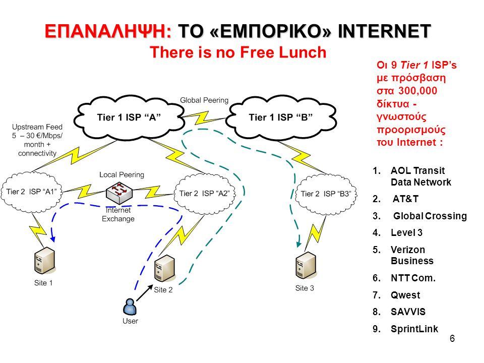 6 ΕΠΑΝΑΛΗΨΗ: ΤΟ «ΕΜΠΟΡΙΚΟ» INTERNET ΕΠΑΝΑΛΗΨΗ: ΤΟ «ΕΜΠΟΡΙΚΟ» INTERNET There is no Free Lunch 1.AOL Transit Data Network 2.