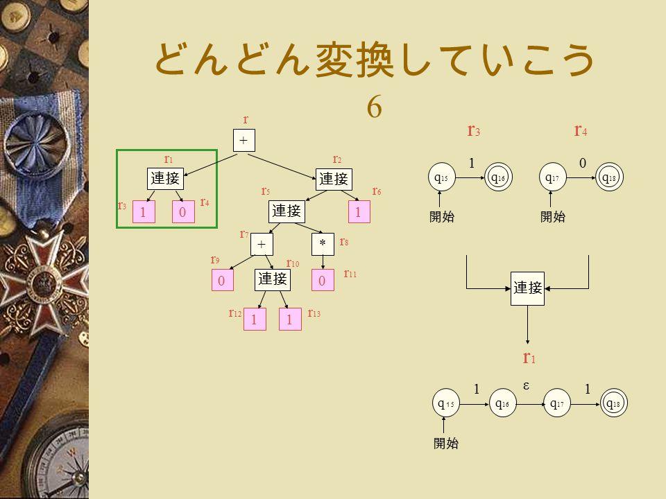 どんどん変換していこう 6 + + 1 連接 01 * 00 11 r r1r1 r2r2 r3r3 r4r4 r5r5 r6r6 r7r7 r8r8 r9r9 r 10 r 11 r 12 r 13 q 15 q 16 1 開始 q 17 q 18 0 開始 q15q15 q 16 1 開始 q 17 q 18 1 r3r3 r4r4 r1r1 連接 ε