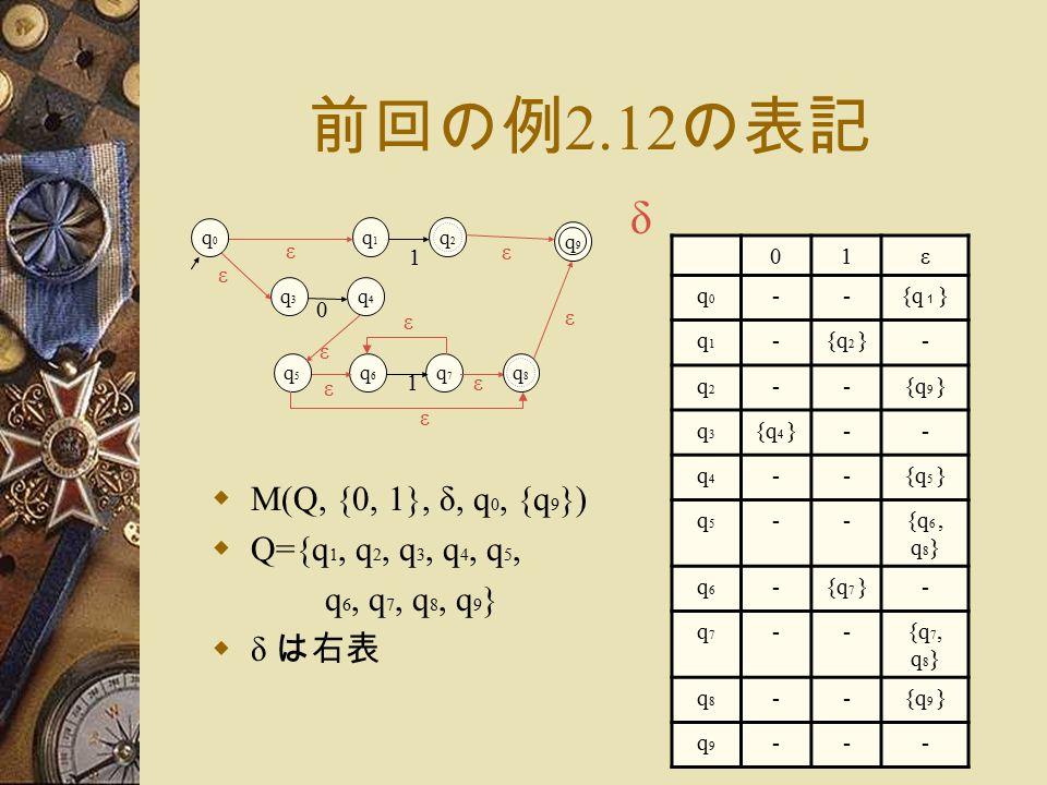前回の例 2.12 の表記  M(Q, {0, 1}, δ, q 0, {q 9 })  Q={q 1, q 2, q 3, q 4, q 5, q 6, q 7, q 8, q 9 }  δ は右表 q1q1 q2q2 1 q7q7 q3q3 q4q4 0 q6q6 1 q5q5 ε q8q8 ε ε ε ε q9q9 q0q0 ε ε ε ε 01ε q0q0 --{q 1 } q1q1 -{q 2 }- q2q2 --{q 9 } q3q3 {q 4 }-- q4q4 --{q 5 } q5q5 --{q 6, q 8 } q6q6 -{q 7 }- q7q7 --{q 7, q 8 } q8q8 --{q 9 } q9q9 --- δ