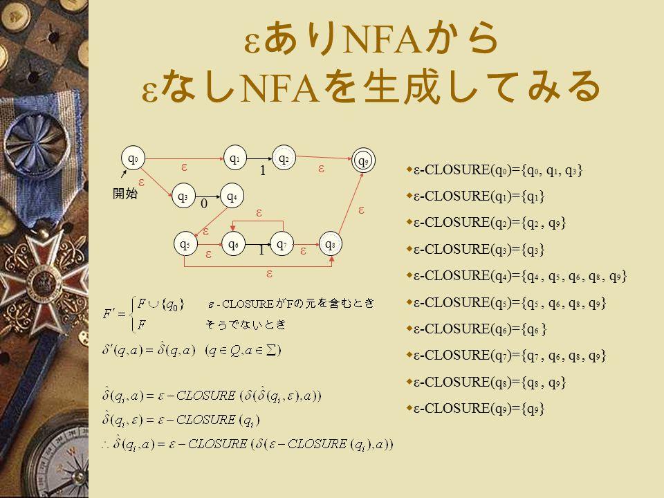 ε あり NFA から ε なし NFA を生成してみる q1q1 q2q2 1 q7q7 q3q3 q4q4 0 開始 q6q6 1 q5q5 ε q8q8 ε ε ε ε q9q9 q0q0 ε ε ε ε  ε-CLOSURE(q 0 )={q 0, q 1, q 3 }  ε-CLOSURE(q 1 )={q 1 }  ε-CLOSURE(q 2 )={q 2, q 9 }  ε-CLOSURE(q 3 )={q 3 }  ε-CLOSURE(q 4 )={q 4, q 5, q 6, q 8, q 9 }  ε-CLOSURE(q 5 )={q 5, q 6, q 8, q 9 }  ε-CLOSURE(q 6 )={q 6 }  ε-CLOSURE(q 7 )={q 7, q 6, q 8, q 9 }  ε-CLOSURE(q 8 )={q 8, q 9 }  ε-CLOSURE(q 9 )={q 9 }