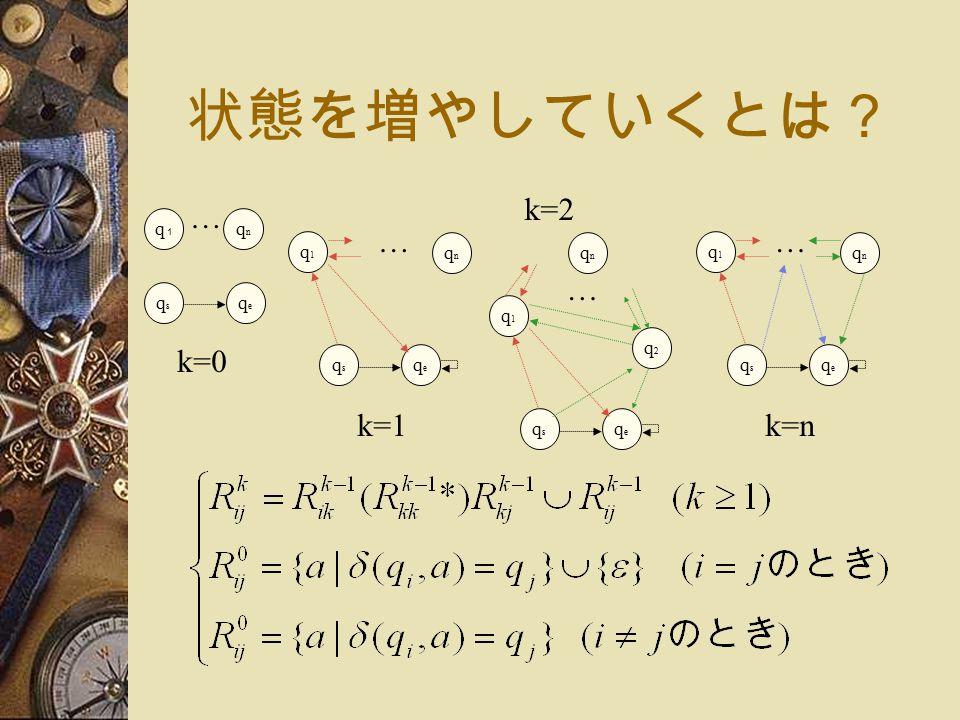 状態を増やしていくとは? qsqs qeqe q1q1 qnqn k=0 … qsqs qeqe k=1 q1q1 qnqn … qsqs qeqe k=n q1q1 qnqn … qsqs qeqe k=2 q1q1 qnqn … q2q2