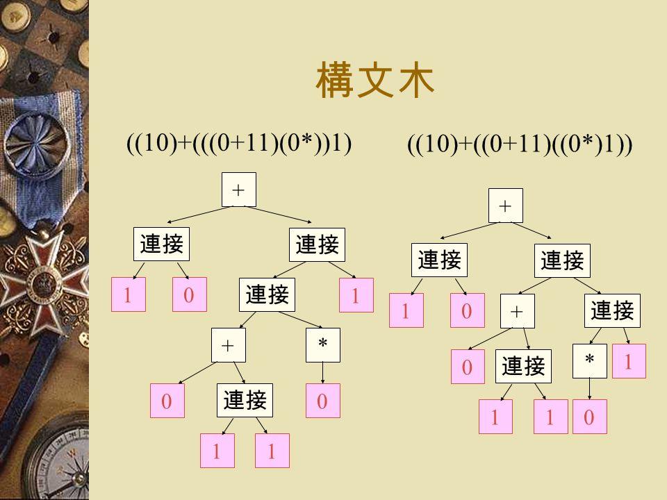 構文木 連接 ((10)+(((0+11)(0*))1) ((10)+((0+11)((0*)1)) + + 1 連接 01 * 00 11 + + 1 01 * 0 0 11