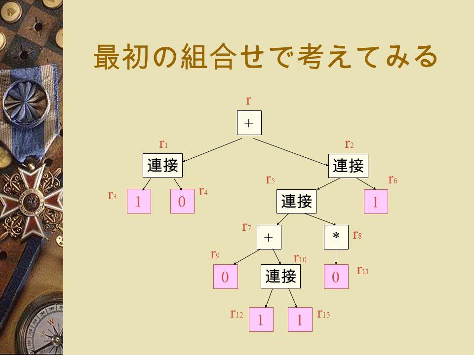 最初の組合せで考えてみる + + 1 連接 01 * 00 11 r r1r1 r2r2 r3r3 r4r4 r5r5 r6r6 r7r7 r8r8 r9r9 r 10 r 11 r 12 r 13