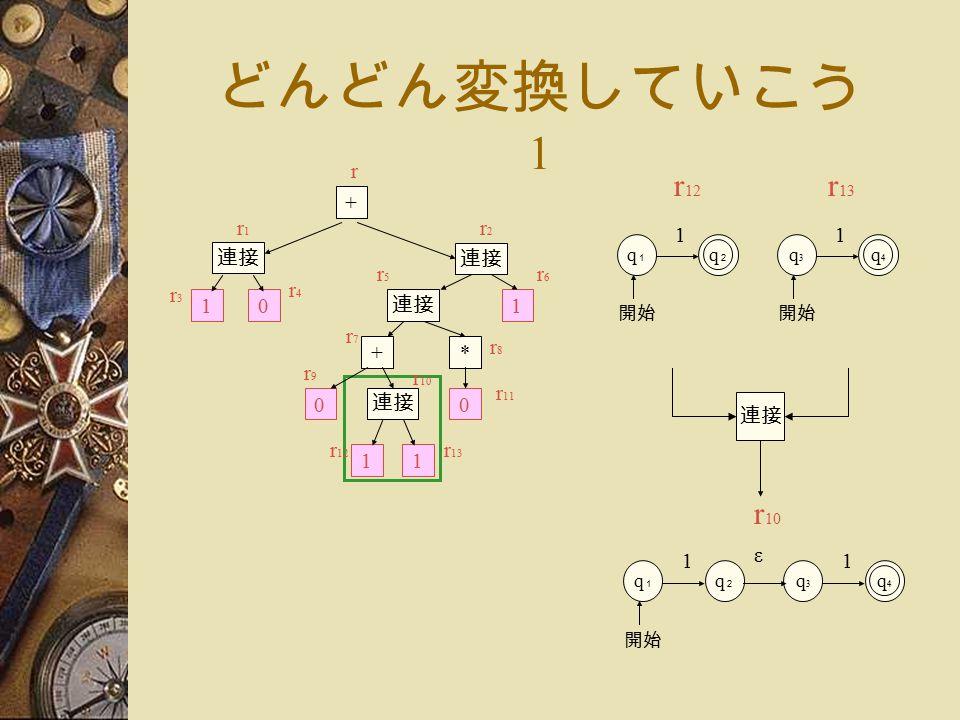 どんどん変換していこう 1 + + 1 連接 01 * 00 11 r r1r1 r2r2 r3r3 r4r4 r5r5 r6r6 r7r7 r8r8 r9r9 r 10 r 11 r 12 r 13 q1q1 q2q2 1 開始 q3q3 q4q4 1 q1q1 q2q2 1 q3q3 q4q4 1 r 12 r 13 r 10 連接 ε